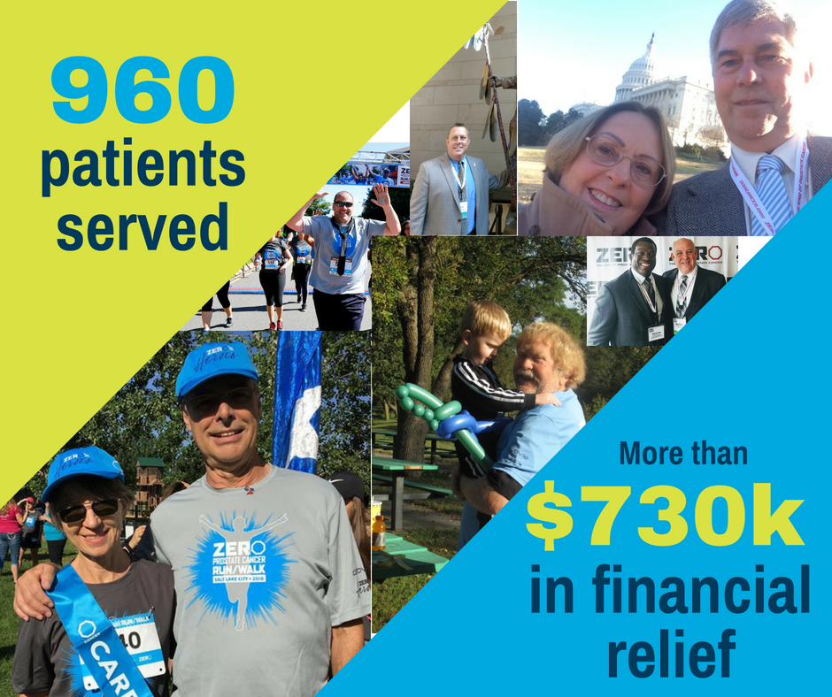 ZERO360: 960 Patients Served and more than $730k in financial relief