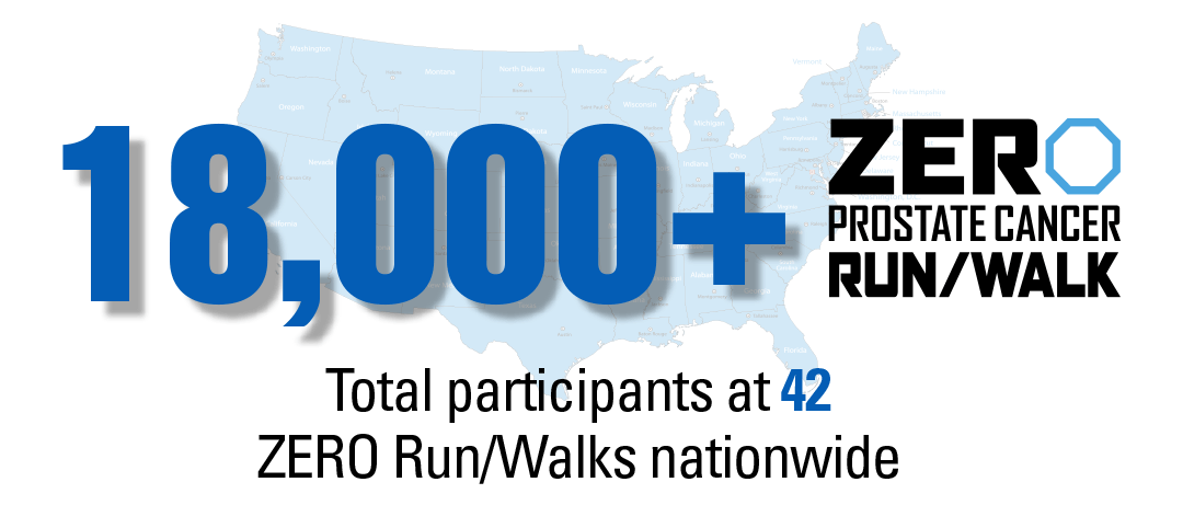 180,000+ Run/Walk participants